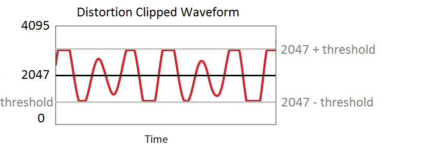 pedal-pi-distortion.png