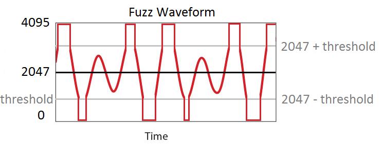 pedal-pi-fuzz.png