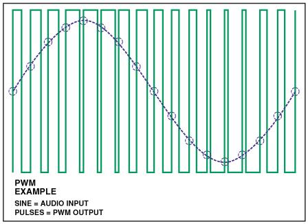 pwm-audio.png